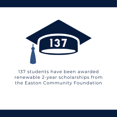 137 students have been awarded renewable 2-year scholarships from the Easton Community Foundation.